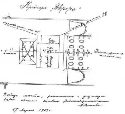 А.Попов, 17 апреля 1905 г.»