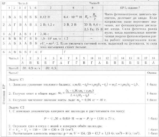 """,""fiz.1september.ru"