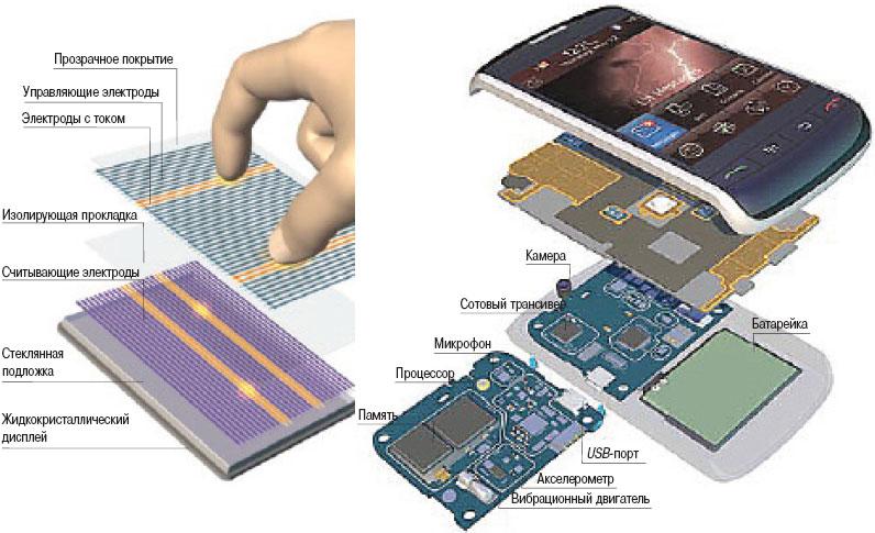 Устройство и ремонт сотовых телефонов