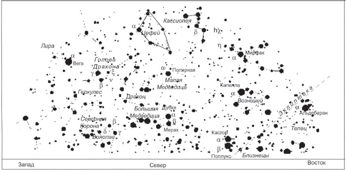 Созвездия над северной частью